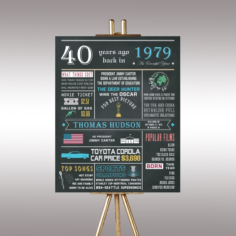 40th Birthday Poster Gift Idea For Him Men