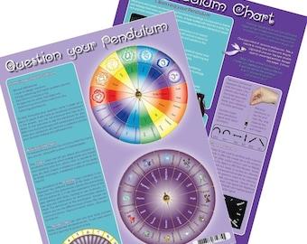 Dowsing Pendulum Chart