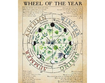 """Wheel Of The Year, Witches Poster, Witches Magic Knowledge Wall Art, Magic Lover Gift, Premium  posters, 11"""" x 14"""""""
