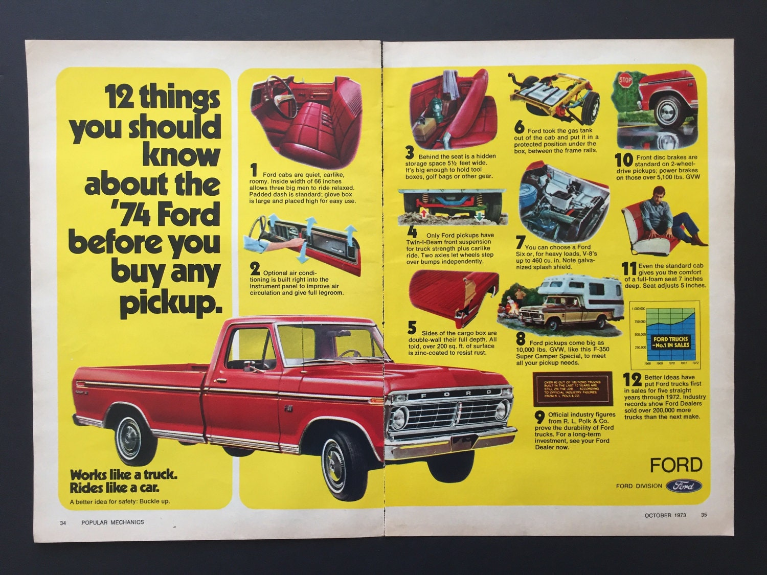 1974 Ford Truck Vintage Double Page Ad, Poulan Ad, Dow Corning Ad ...