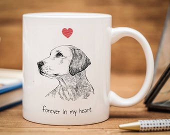 Pet Mug, Personalized Pet Mug, Dog Mug, Cat Mug, Personalized Dog Mug, Personalized Cat Mug, Pet Portrait Mug, Pet Memorial Coffee Mug