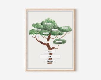 Custom Family Tree - Bonsai Tree