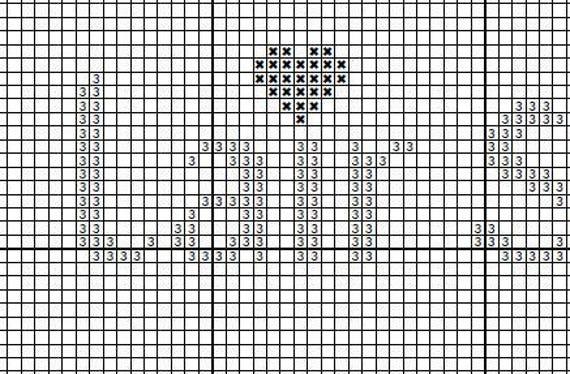 Satire Cross Stitch Pattern Printable Pdf Pattern Skull Etsy