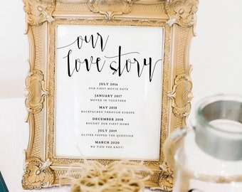 Our love story sign, Wedding love story timeline, Love story dates sign, Wedding sign, Wedding love story sign, Editable wedding sign