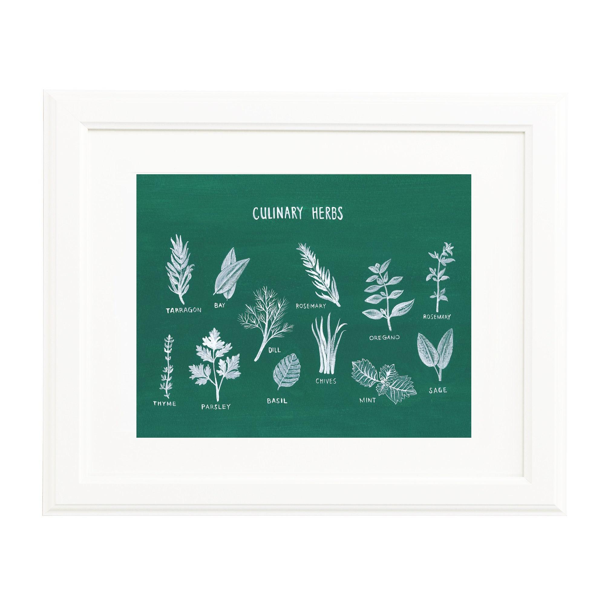 Herbs Print // Kitchen Art Herbs Poster Kitchen Wall Art | Etsy