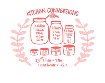 Silhouette SVG, Silhouette Cut File, Cameo SVG, Cut Files, Kitchen SVG, Kitchen Conversions, Kitchen Crafts, Digital Download