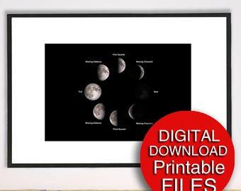 Printable Moon Phases Wall Art, Lunar Eclipse, 5x7 8x10 11x14 16x20 24x36 A3 A4
