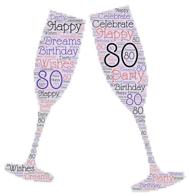 Happy 80th Birthday Celebrate Turning 80 With A Champagne