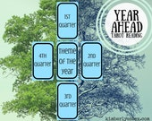 Year Ahead 5-card Tarot Reading (digital file: PDF, JPG - you print)