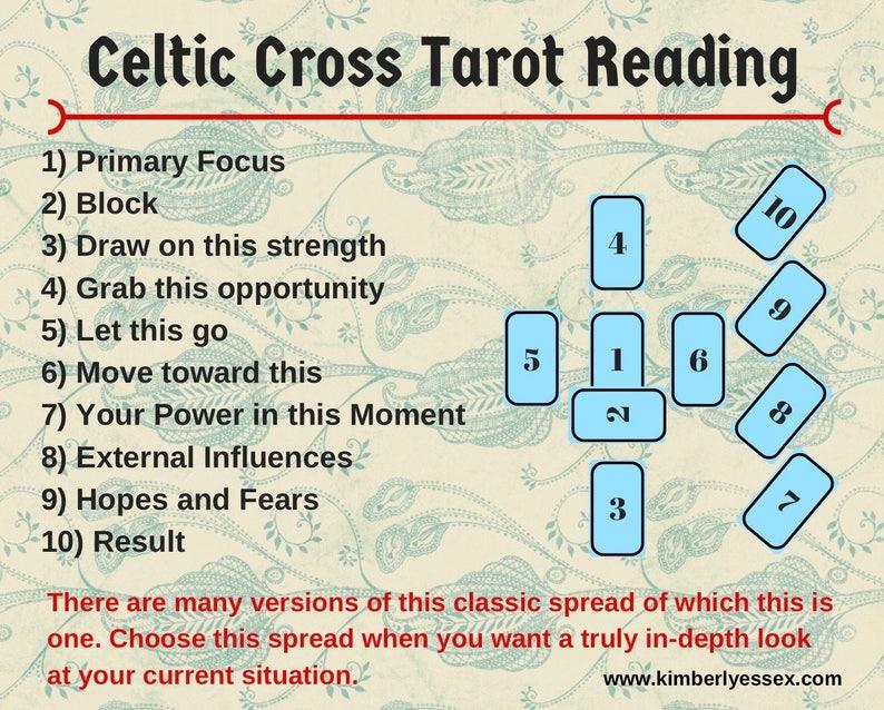 Celtic Cross 10-card Tarot Reading digital file: PDF JPG  image 0