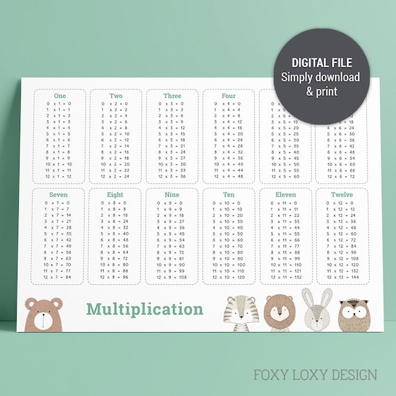 photograph relating to Times Table Charts Printable identified as Moments Desk Chart, Multiplication Poster, Math Chart, Periods Tables PRINTABLE