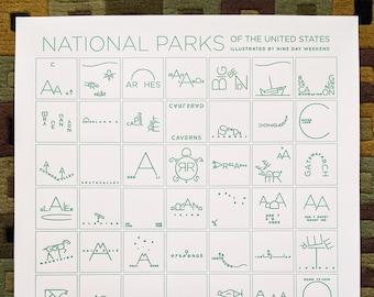 National Park letterpress poster - original illustrations of 63 parks: incl. Yosemite, Yellowstone, Arches, Grand Teton, Zion, Acadia