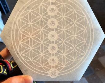 Geometry plate   Etsy