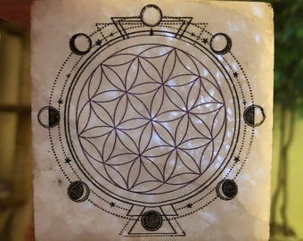 Geometry plate | Etsy