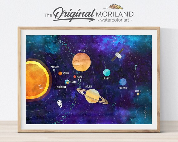 Solar System Print Space Wall Decor Space Room Decor Planet Art Outer Space Decor Boy Bedroom Print Educational Wall Art Moriland Art