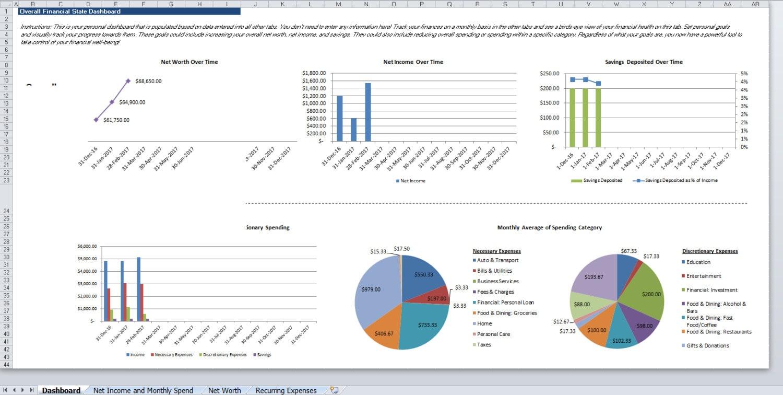 Am besten Excel-Budget-Tabelle für Anfänger und Profis Sehen | Etsy