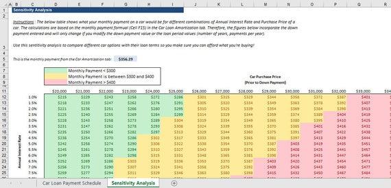 Excel Vorlage Auto Zahlung Vergleich Tabelle Persönliche Etsy