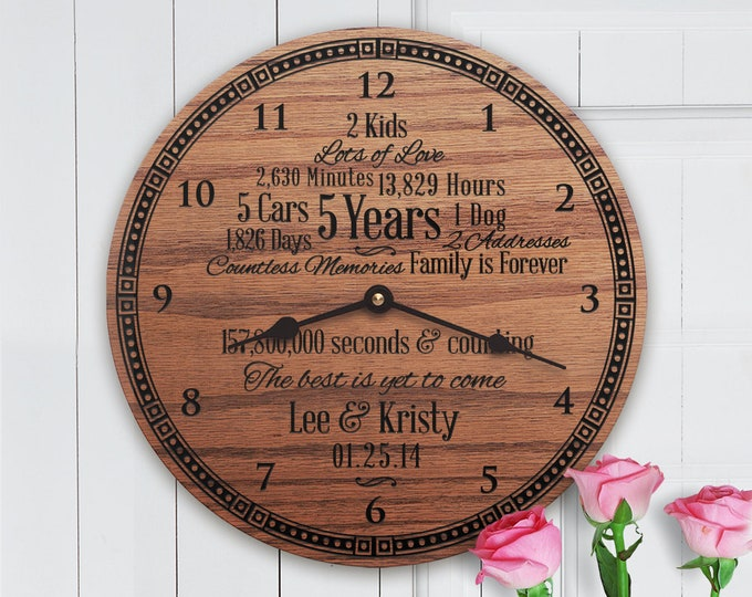5 Year Milestones - 5th Anniversary Gift for Wife - Anniversary Gifts for Wife Ideas - Anniversary For Her - Custom Dates - Milestones