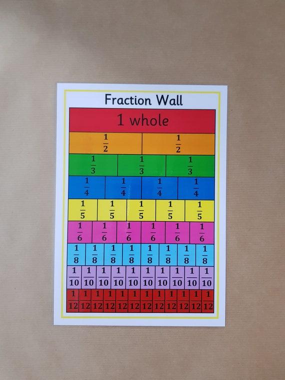 Brüche-Poster rechnen Mathematik KS2 Bruchteil Wand | Etsy