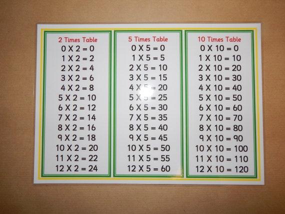 Einmaleins 2/5/10 Mal Tabellen Mathematik rechnen 1 Jahr | Etsy