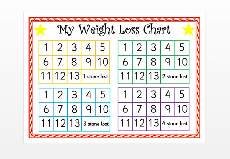 image about Printable Weight Loss Chart known as Printable Fat Reduction History - Slimming World-wide, Bodyweight Watchers, Pounds Reduction, conditioning, wholesome dwelling - Instantaneous Down load