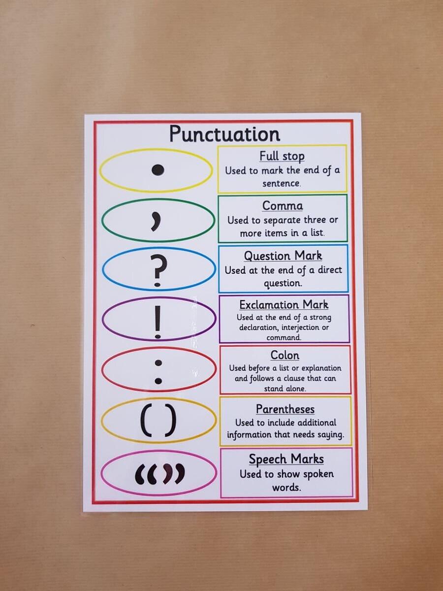 Alphabetisierung Satzzeichen Poster Alphabetisierung | Etsy