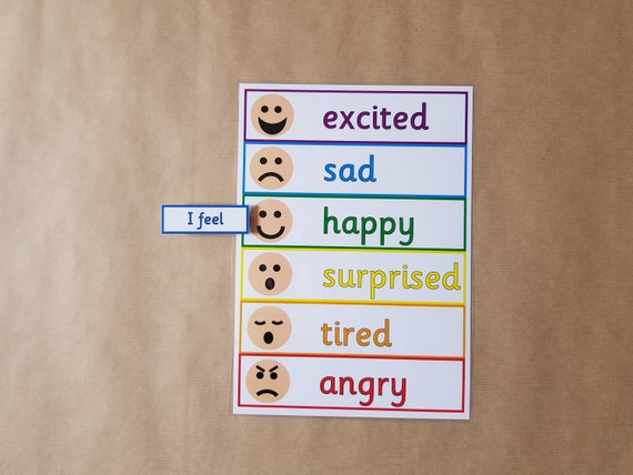 Special needs Autism communication Emotions//Feelings A4 Laminted Poster