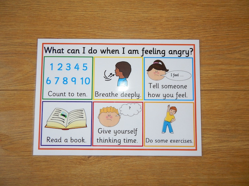 Behaviour Control Poster - What can I do when I am feeling angry? - A4  Laminated Poster - SEN, ADHD, Autism, ASD, KS1 KS2
