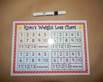 Weight Loss Tracker - A4 HOMEMADE Laminated Card - Slimming World, Weight Watchers, Weight Loss, Healthy living, motivational plaque