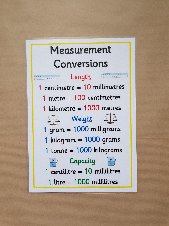 Messung laminiert Conversions A4 Poster rechnen | Etsy
