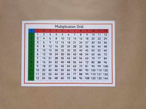 Rechnen Poster Pack Zeit Multiplikation Gitter hundert | Etsy