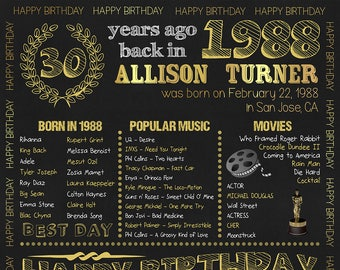 Printable Birthday Facts ~ 1988 fun facts etsy