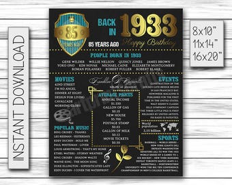 1933 Birthday Sign 85th Party Poster Chalkboard Decor Gift For Happy Printable DIGITAL FILE