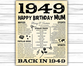 1949 Happy Birthday Dad Fun Facts 70th Party