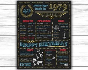 40th Birthday, 1979 Birthday Gift, Back in 1979, 40th Birthday Men, Happy 40th Birthday, 1979 Birthday Sign, 40 Years Ago, DIGITAL FILE, JPG