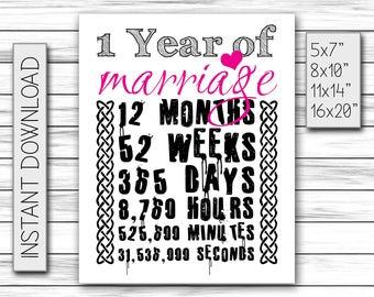 1 jaar getrouwd papieren huwelijk 1st Anniversary Gift Wedding Anniversary Gift 1 Year of | Etsy 1 jaar getrouwd papieren huwelijk