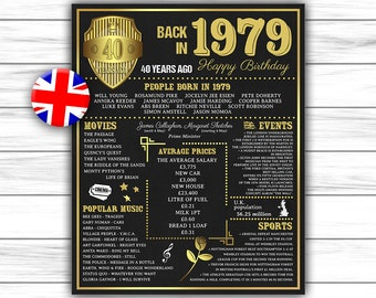 1979 Birthday Gift UK Version 40th Sign Chalkboard Poster 40 Years Ago Instant Download DIGITAL FILE