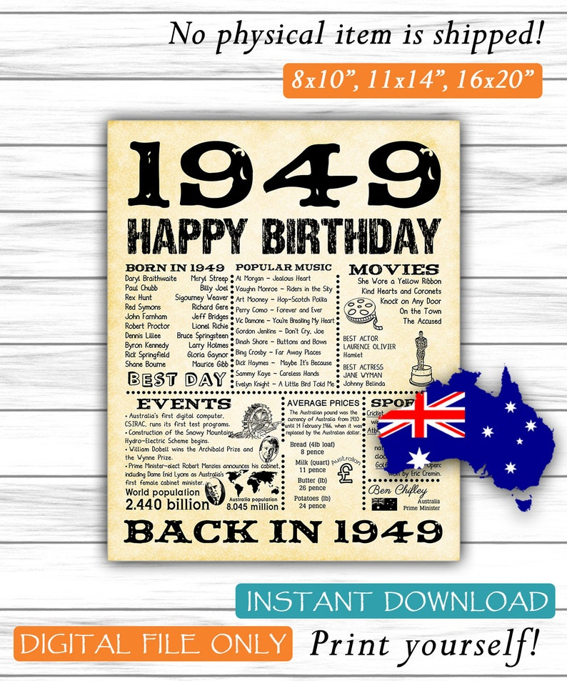 1949 70th Birthday Party Decorations Australian