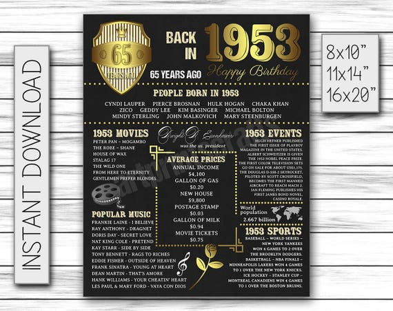 65th Birthday 1953 Fun Facts For Husband Gift