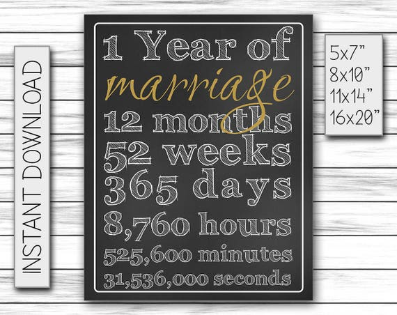 1st Anniversary Gift Wedding Anniversary Gift 1 Year Of Marriage Gift For Wife Chalkboard Poster Art Printable Digital File Only Jpg