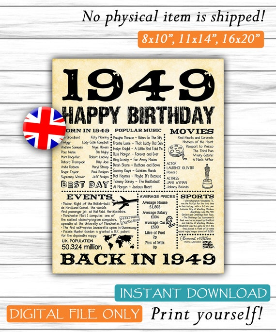1949 70th Birthday Party Decorations 1949 U K Version 1949 Birthday Poster 70 Years Ago Back In 1949 Facts Ideas Digital File Only