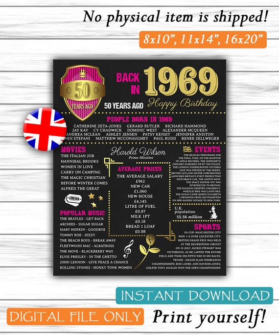 1969 Birthday Gift UK Version 50th Sign