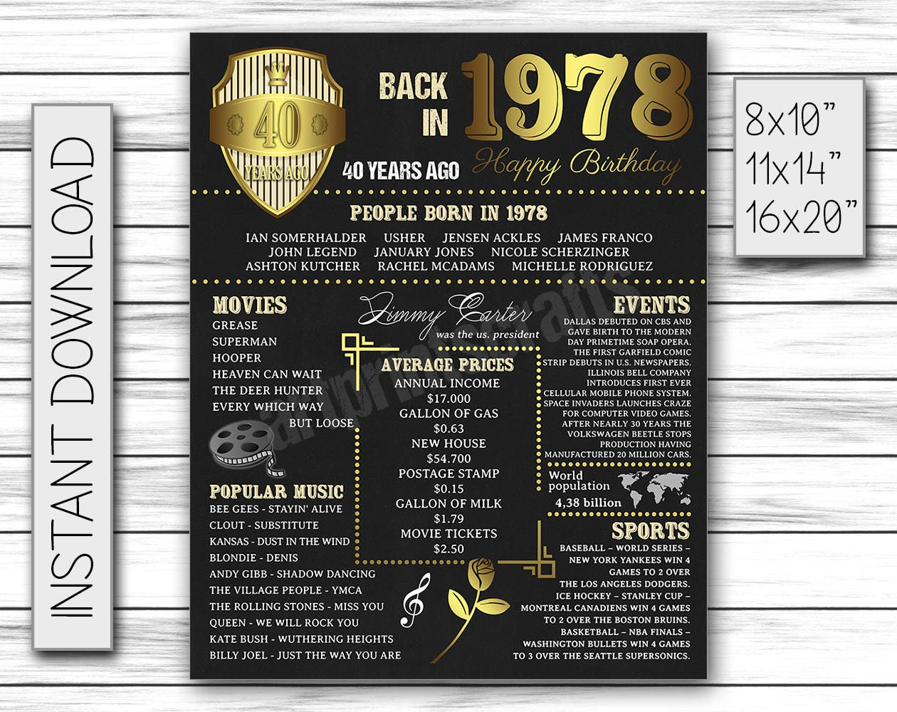 40th Birthday 1978 Fun Facts 1978 For Husband Gift For