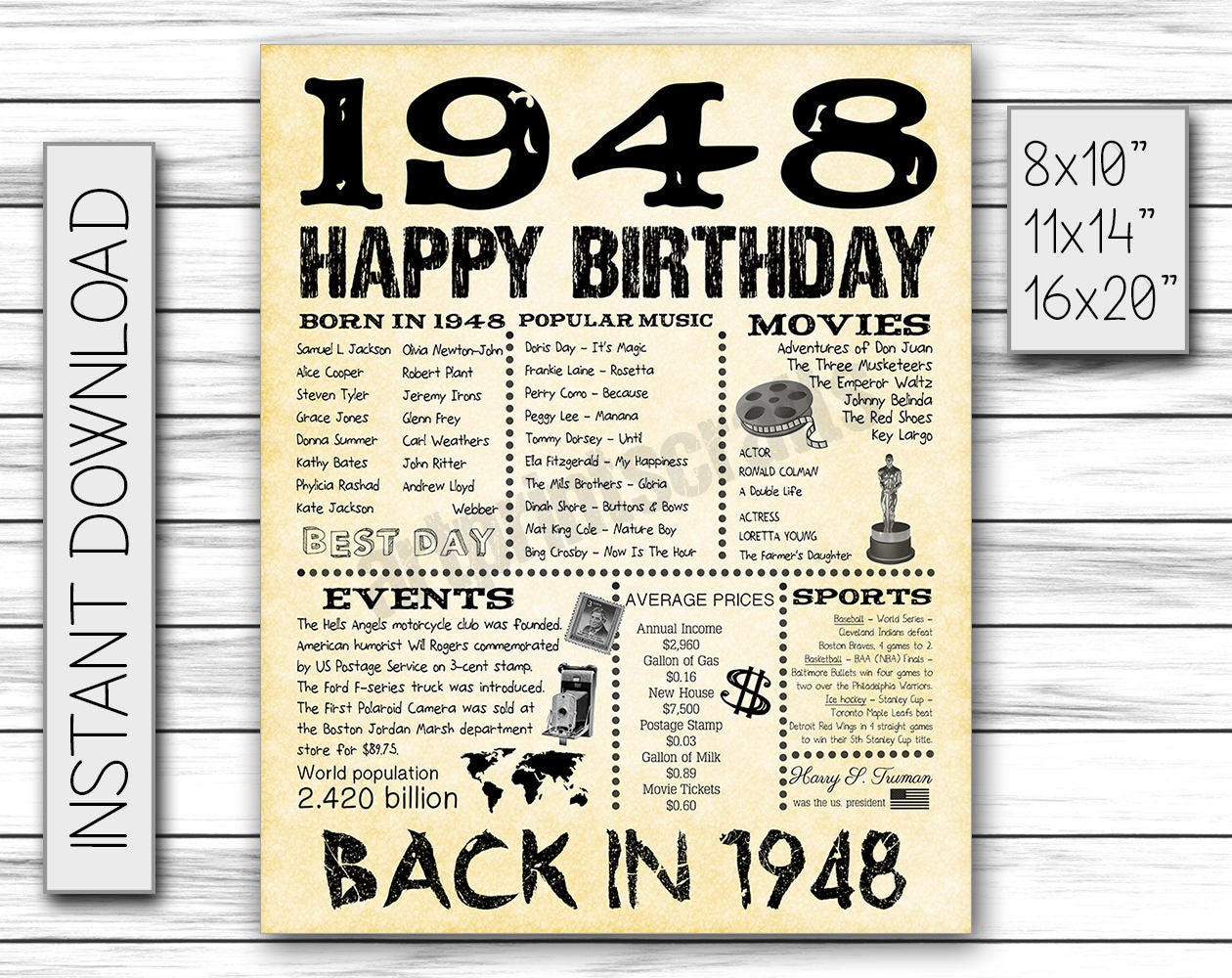 70th Birthday 1948 Fun Facts For Husband Gift