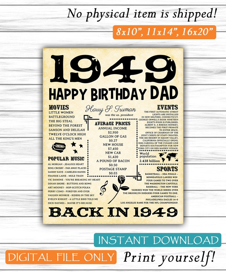 1949 Fun Facts 70th Birthday Party Happy Dad Poster For Sign 70 Years Ago Back In DIGITAL FILE ONLY