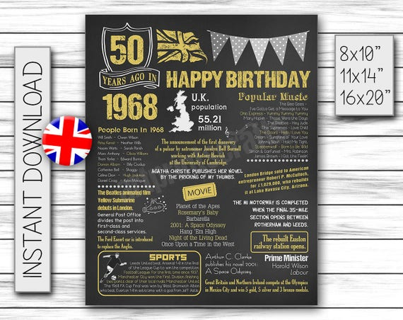 50th Birthday Sign UK Version Gift 1968