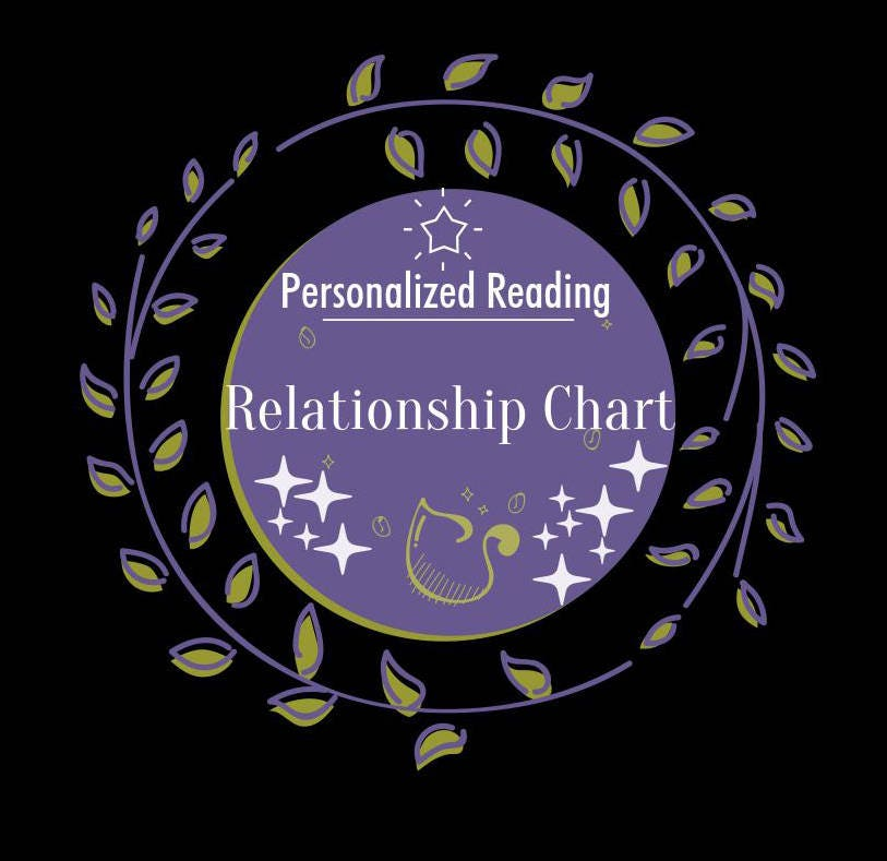 Astrology Reading Personalized Relationship Chart