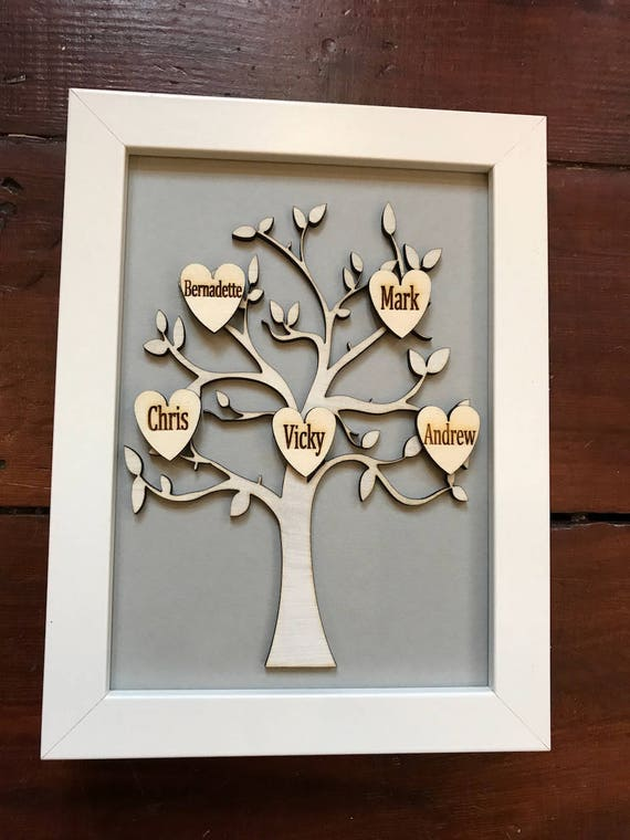 Small Family Tree Of Life Frame Personalised With Up To 5 Etsy