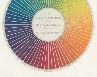 Poster Chromatic Circle 50x70cm
