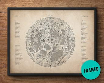 Framed Moon Print, Moon Chart, Framed Art, Moon Poster, Moon Wall Art, Nautical Decor, Astronomy Print, Astrology Print, Celestial Map